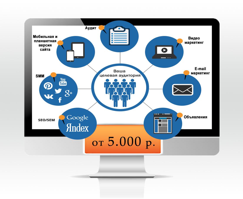 Прайс на Интернет-маркетинг